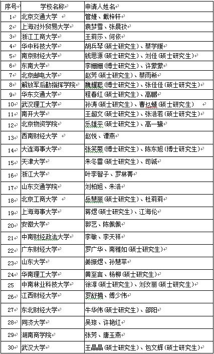 广西东亚撒阳肥料有限公司   广西装卸招标公告